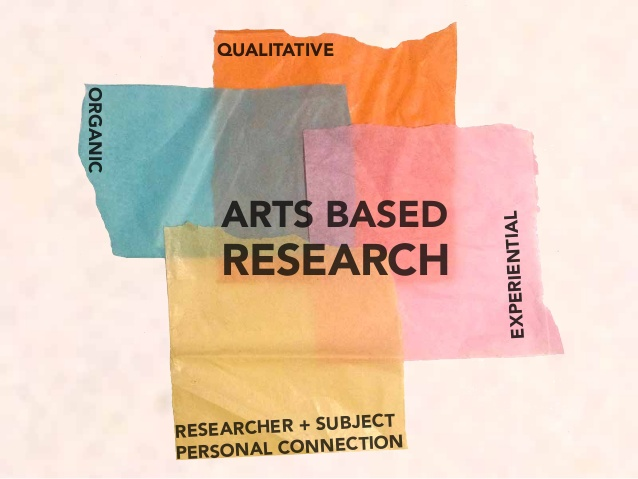 arts-based-research-7-638
